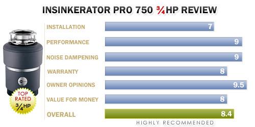 insinkerator pro 750
